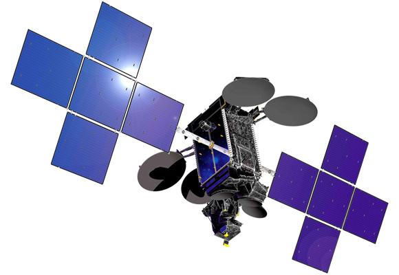Frequency Plan Satellites